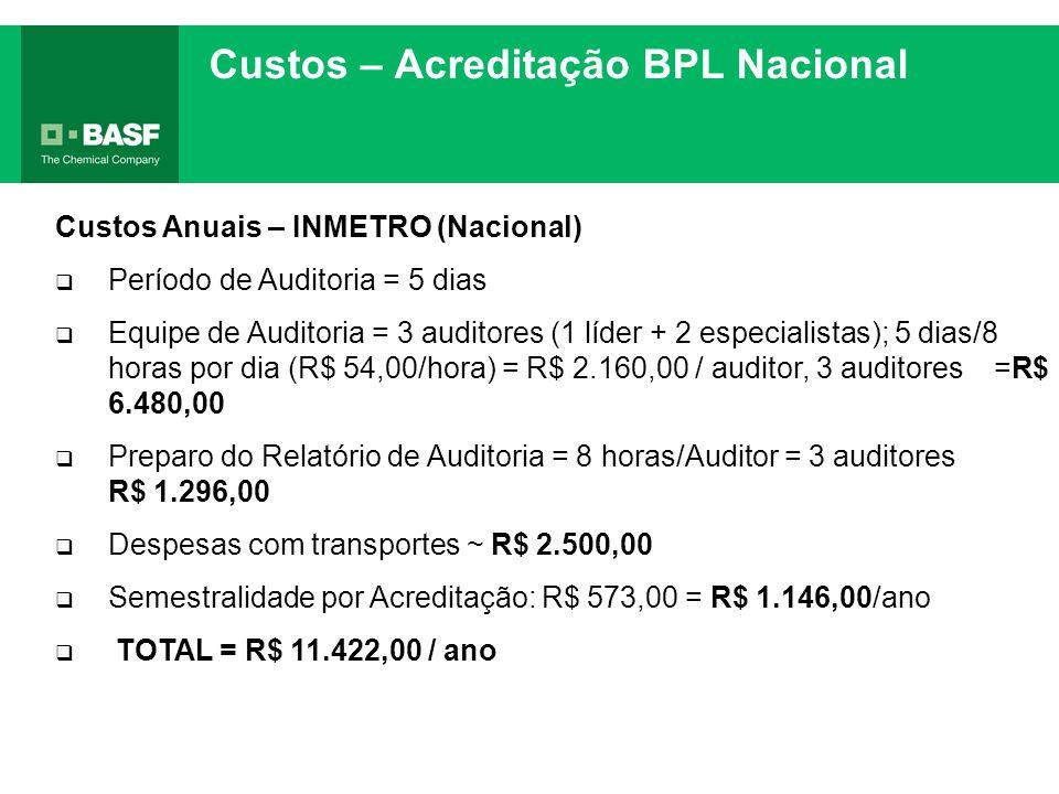 Custos – Acreditação BPL Nacional Custos Anuais – INMETRO (Nacional)  Período de Auditoria = 5 dias  Equipe de Auditoria = 3 auditores (1 líder + 2
