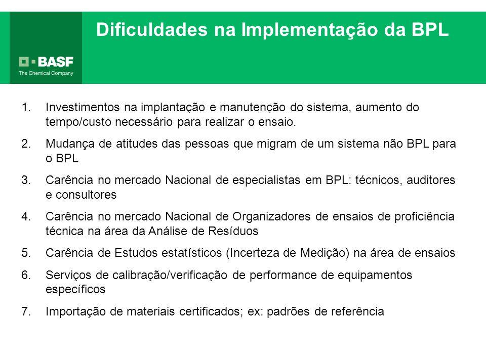 Dificuldades na Implementação da BPL 1.Investimentos na implantação e manutenção do sistema, aumento do tempo/custo necessário para realizar o ensaio.