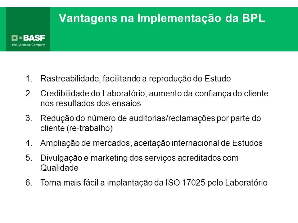 Vantagens na Implementação da BPL 1.Rastreabilidade, facilitando a reprodução do Estudo 2.Credibilidade do Laboratório; aumento da confiança do client