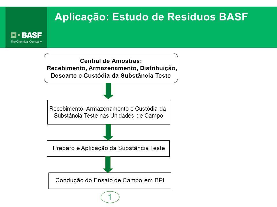 Aplicação: Estudo de Resíduos BASF Central de Amostras: Recebimento, Armazenamento, Distribuição, Descarte e Custódia da Substância Teste Recebimento,