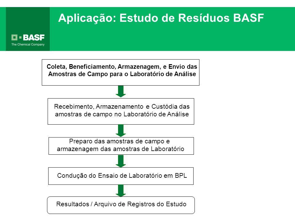 Aplicação: Estudo de Resíduos BASF Recebimento, Armazenamento e Custódia das amostras de campo no Laboratório de Análise Preparo das amostras de campo