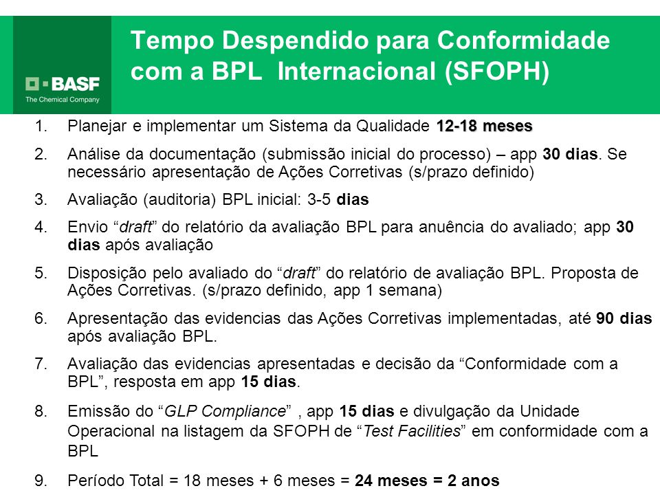 Tempo Despendido para Conformidade com a BPL Internacional (SFOPH) 12-18 meses 1.Planejar e implementar um Sistema da Qualidade 12-18 meses 2.Análise