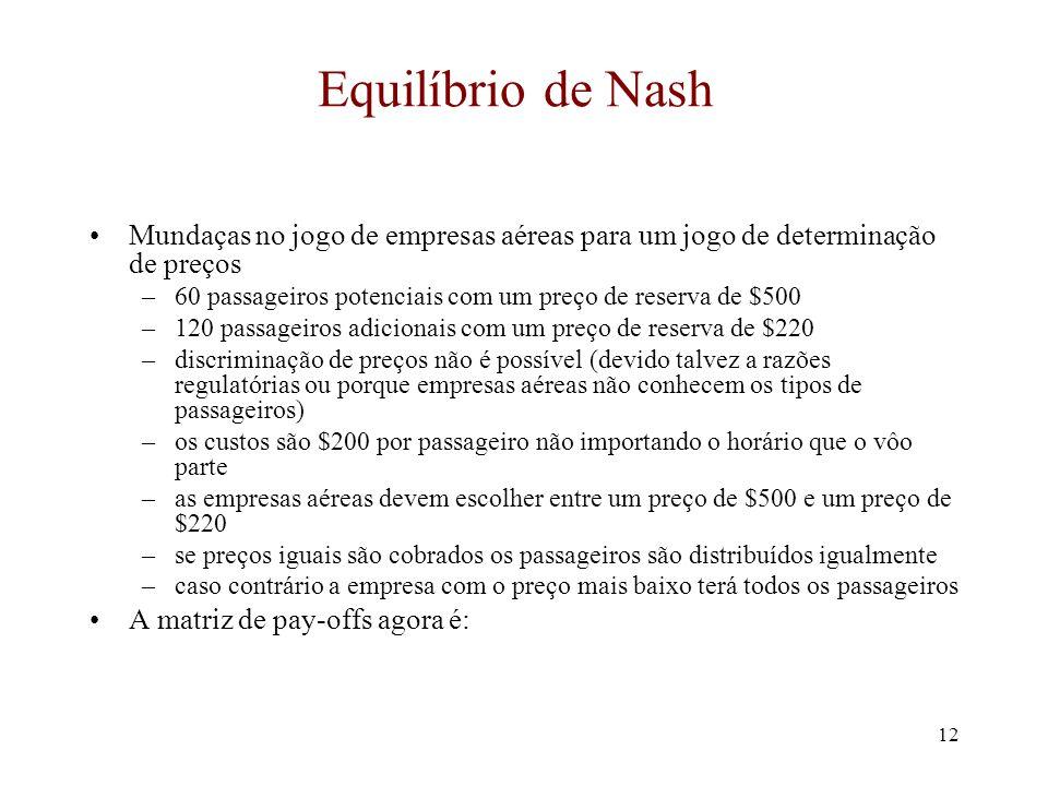 11 Equilíbrio de Nash O que ocorre se não há estratégias dominadas ou dominantes? O conceito de Equilíbrio de Nash ainda pode nos ajudar para eliminar