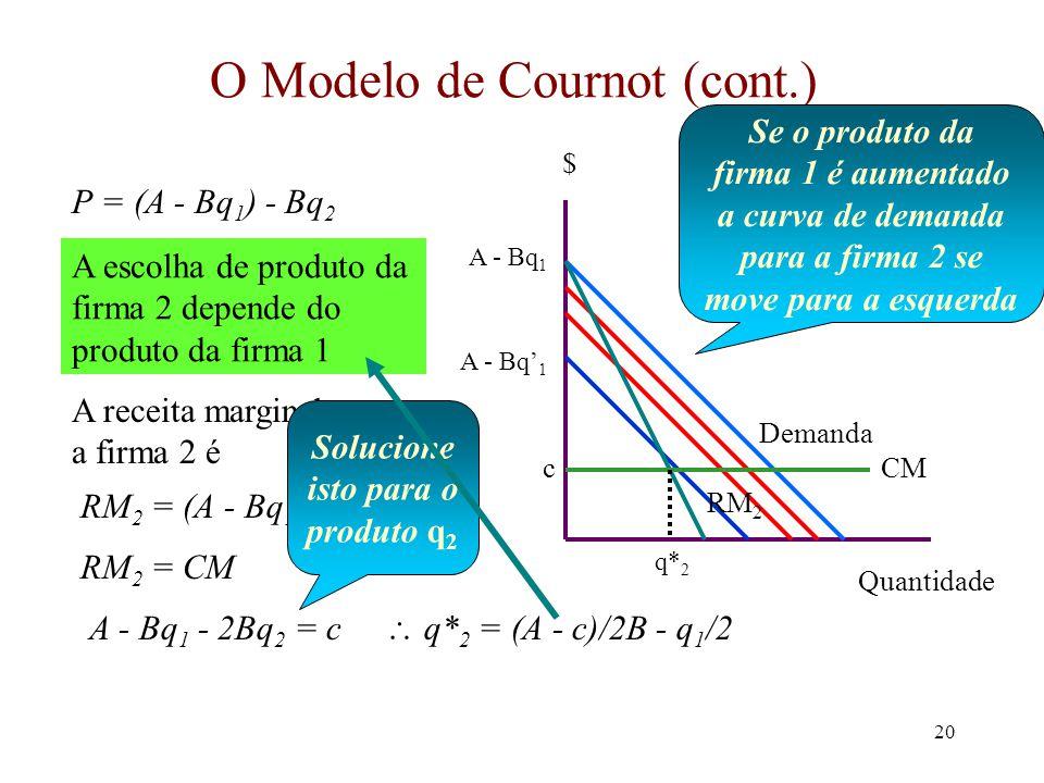 19 Modelo de Cournot O custo marginal de cada firma é constante a c por unidade Para ter a demanda pelo produto de uma firma nós tomamos o produto da outra firma como constante Portanto para a firma 2, a demanda é P = (A - Bq 1 ) - Bq 2