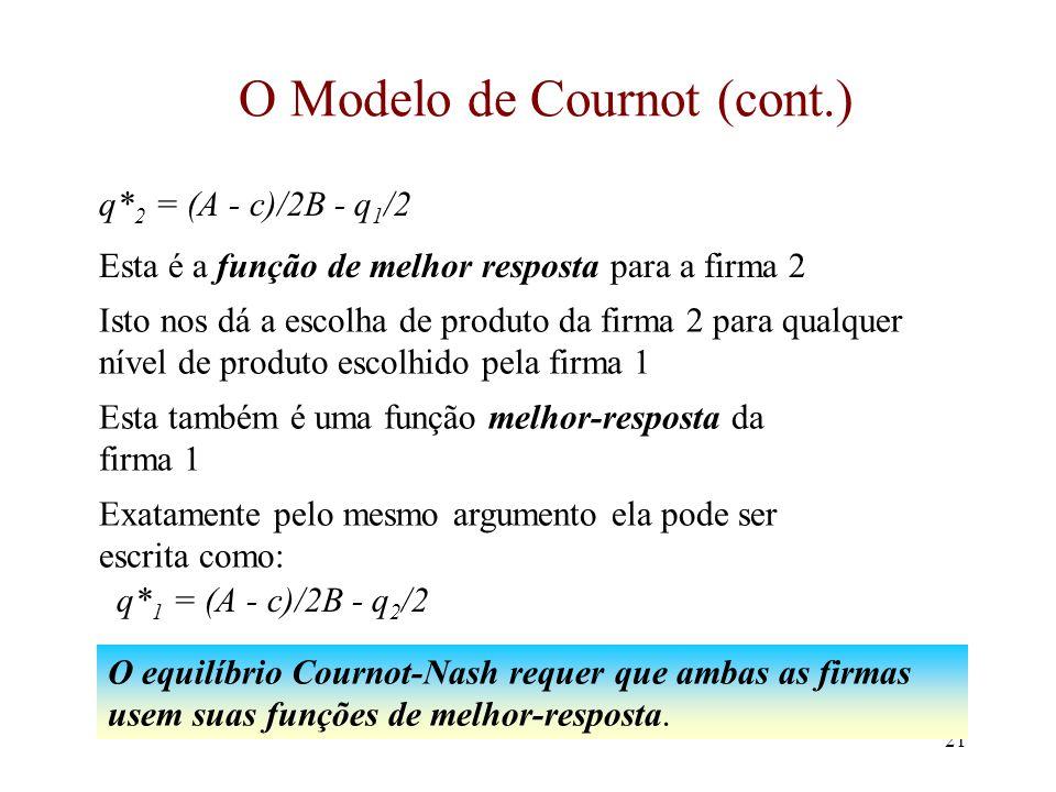 20 O Modelo de Cournot (cont.) P = (A - Bq 1 ) - Bq 2 $ Quantidade A - Bq 1 Se o produto da firma 1 é aumentado a curva de demanda para a firma 2 se move para a esquerda A - Bq' 1 A escolha de produto da firma 2 depende do produto da firma 1 Demanda A receita marginal para a firma 2 é RM 2 = (A - Bq 1 ) - 2Bq 2 RM 2 RM 2 = CM A - Bq 1 - 2Bq 2 = c Solucione isto para o produto q 2  q* 2 = (A - c)/2B - q 1 /2 cCM q* 2