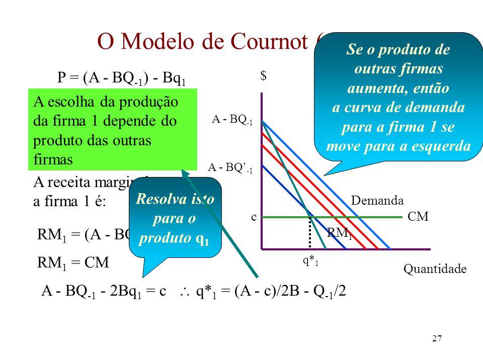 26 Equilíbrio Cournot-Nash (cont.) O que ocorre se existe mais de duas firmas? Digamos que existem N firmas idênticas produzindo produtos iguais Produ