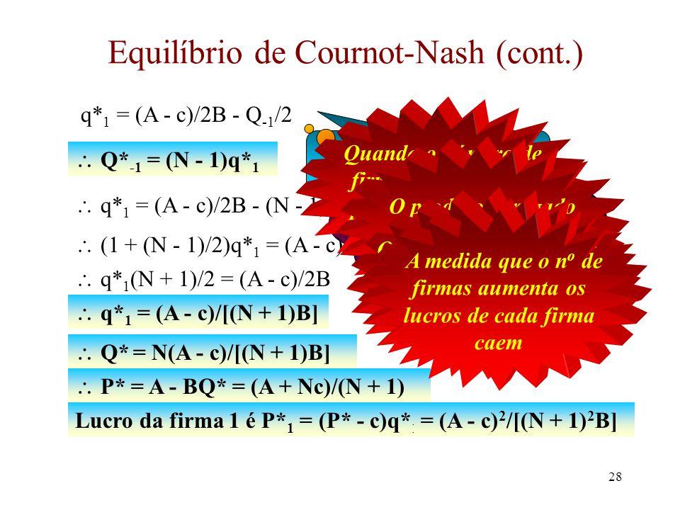 27 O Modelo de Cournot (cont.) P = (A - BQ -1 ) - Bq 1 $ Quantidade A - BQ -1 Se o produto de outras firmas aumenta, então a curva de demanda para a firma 1 se move para a esquerda A - BQ' -1 A escolha da produção da firma 1 depende do produto das outras firmas Demanda A receita marginal para a firma 1 é: RM 1 = (A - BQ -1 ) - 2Bq 1 RM 1 RM 1 = CM A - BQ -1 - 2Bq 1 = c Resolva isto para o produto q 1  q* 1 = (A - c)/2B - Q -1 /2 cCM q* 1