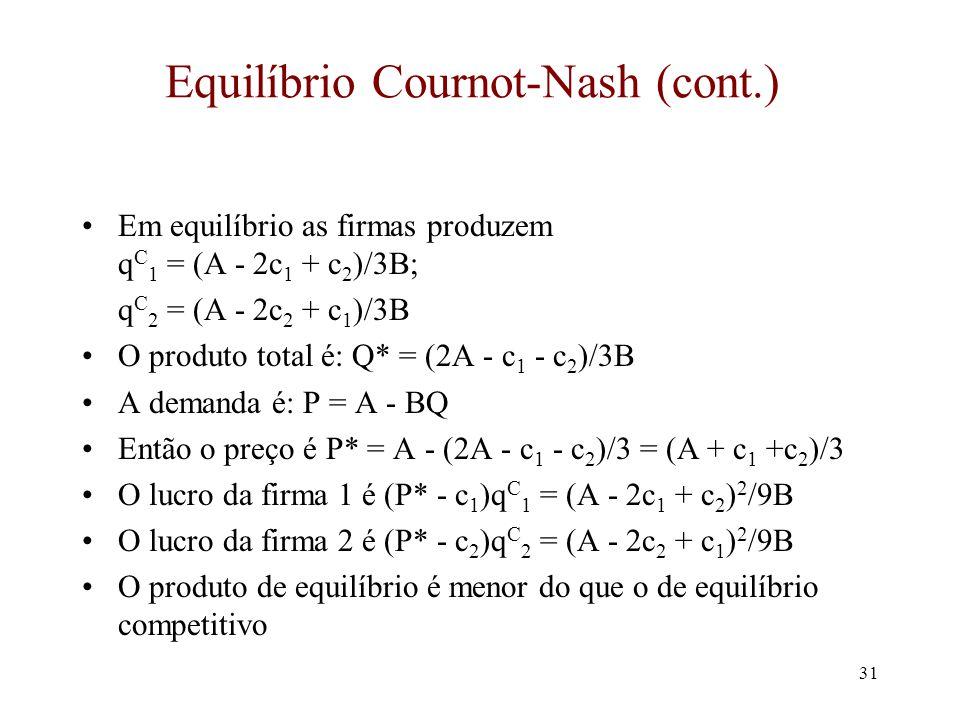 30 Equilíbrio Cournot-Nash q2q2 q1q1 (A-c 1 )/B (A-c 1 )/2B R1R1 (A-c 2 )/2B (A-c 2 )/B R2R2 C q* 1 = (A - c 1 )/2B - q* 2 /2 q* 2 = (A - c 2 )/2B - q* 1 /2  q* 2 = (A - c 2 )/2B - (A - c 1 )/4B + q* 2 /4  3q* 2 /4 = (A - 2c 2 + c 1 )/4B  q* 2 = (A - 2c 2 + c 1 )/3B  q* 1 = (A - 2c 1 + c 2 )/3B O que ocorre com este equilíbrio quando os custam mudam.