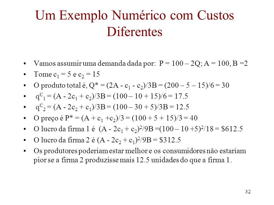 31 Equilíbrio Cournot-Nash (cont.) Em equilíbrio as firmas produzem q C 1 = (A - 2c 1 + c 2 )/3B; q C 2 = (A - 2c 2 + c 1 )/3B O produto total é: Q* = (2A - c 1 - c 2 )/3B A demanda é: P = A - BQ Então o preço é P* = A - (2A - c 1 - c 2 )/3 = (A + c 1 +c 2 )/3 O lucro da firma 1 é (P* - c 1 )q C 1 = (A - 2c 1 + c 2 ) 2 /9B O lucro da firma 2 é (P* - c 2 )q C 2 = (A - 2c 2 + c 1 ) 2 /9B O produto de equilíbrio é menor do que o de equilíbrio competitivo