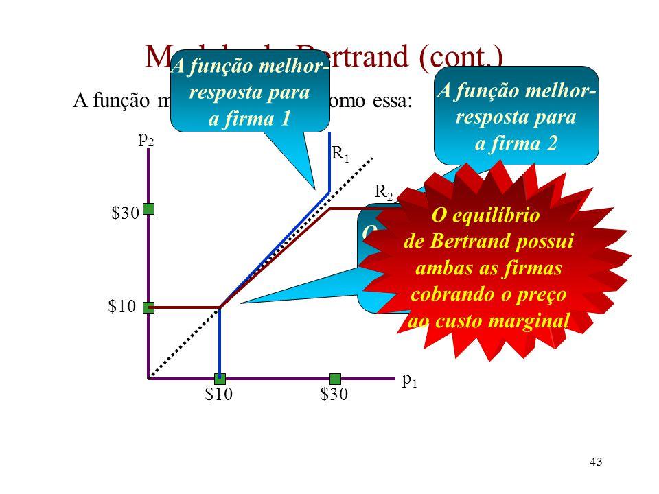 42 Modelo de Bertrand (cont.) Temos agora que a melhor resposta da firma 2 para qualquer preço determinado pela firma 1: –p* 2 = $30 se p 1 > $30 –p* 2 = p 1 - algo pequeno se $10 < p 1 < $30 –p* 2 = $10 se p 1 < $10 Temos uma melhor-resposta simétrica para a firma 1 –p* 1 = $30 se p 2 > $30 –p* 1 = p 2 - algo pequeno se $10 < p 2 < $30 –p* 1 = $10 se p 2 < $10