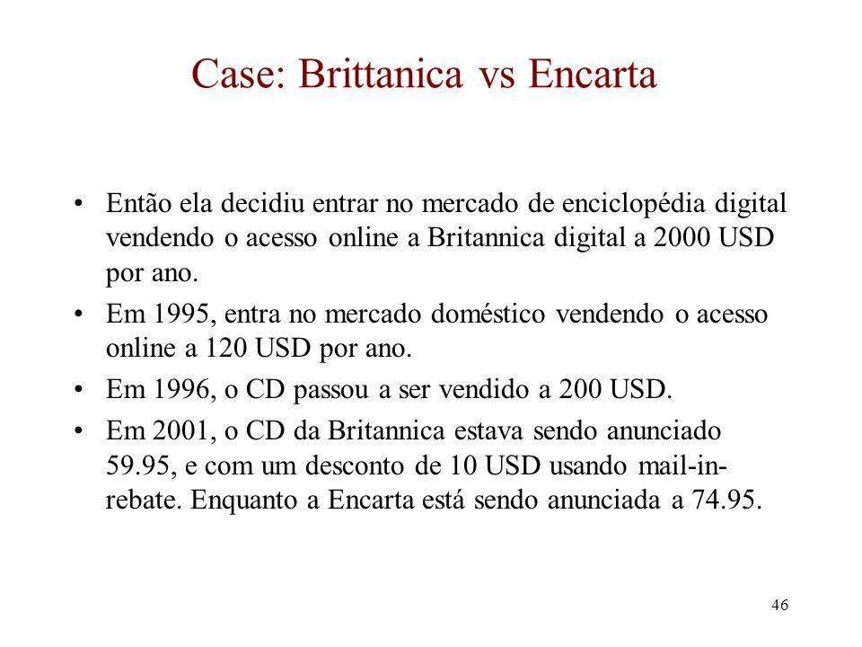 45 Case: Brittanica vs Encarta Por décadas, Britannica foi a líder do mercado de enciclopédias, no começo dos anos 90, o conjunto com 32 volumes era vendido por 1600 USD.