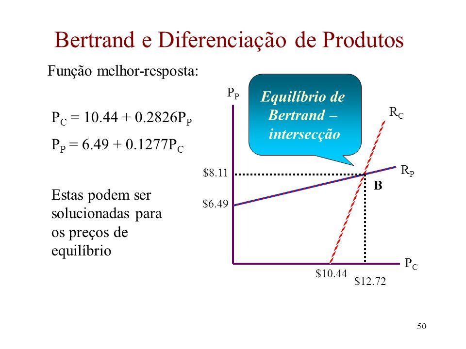 49 Bertrand e Diferenciação de Produtos Função Lucro Lucro da Coca:  C = (P C - 4.96)(63.42 - 3.98P C + 2.25P P ) Lucro da Pepsi:  P = (P P - 3.96)(