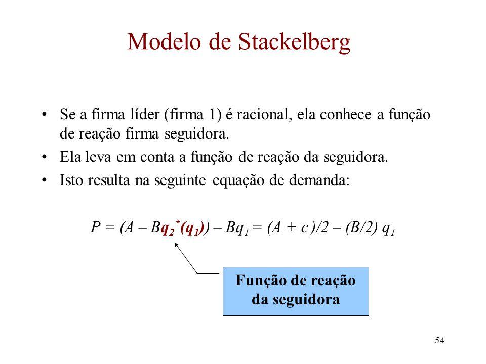 53 Modelo de Stackelberg Como usual, fazendo receita marginal igual a custo marginal (assumindo aqui custo marginal constante): (A - Bq 1 ) - 2Bq 2 = c Re-organizando obtemos (como no modelo de Cournot): q * 2 = (A – c)/2B – q 1 /2 Essa é a função de reação da seguidora!