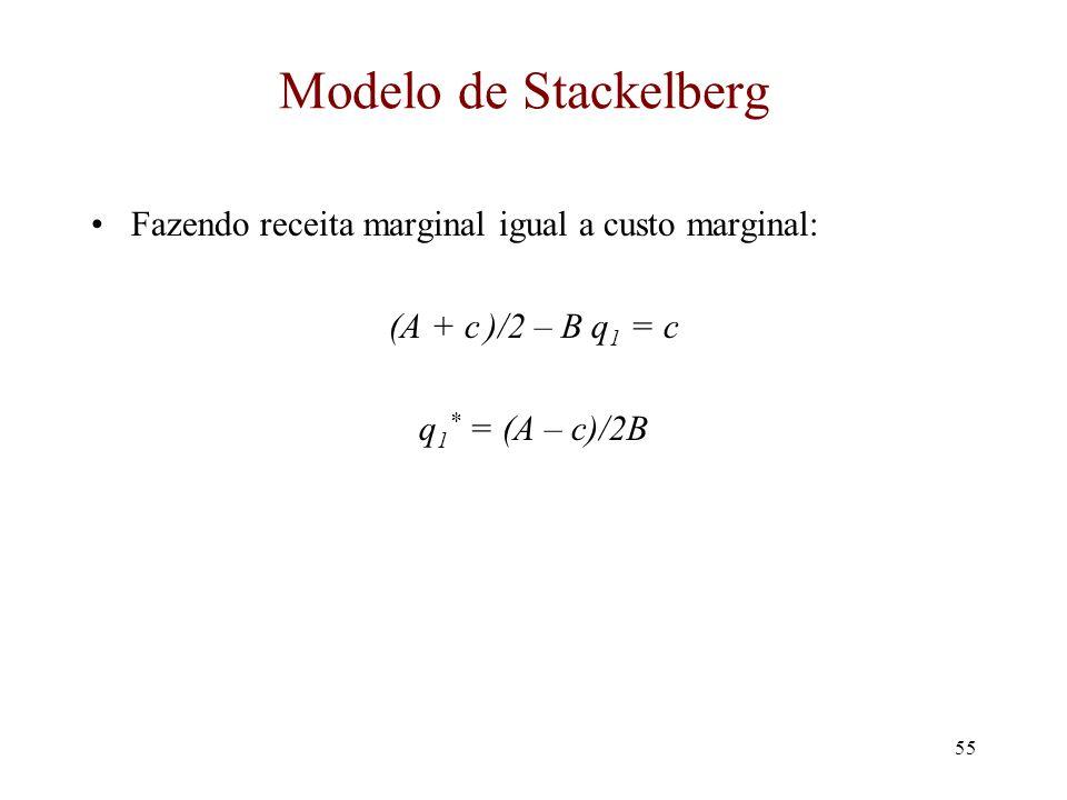 54 Modelo de Stackelberg Se a firma líder (firma 1) é racional, ela conhece a função de reação firma seguidora. Ela leva em conta a função de reação d