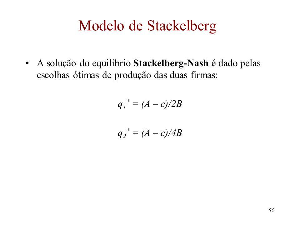 55 Modelo de Stackelberg Fazendo receita marginal igual a custo marginal: (A + c )/2 – B q 1 = c q 1 * = (A – c)/2B
