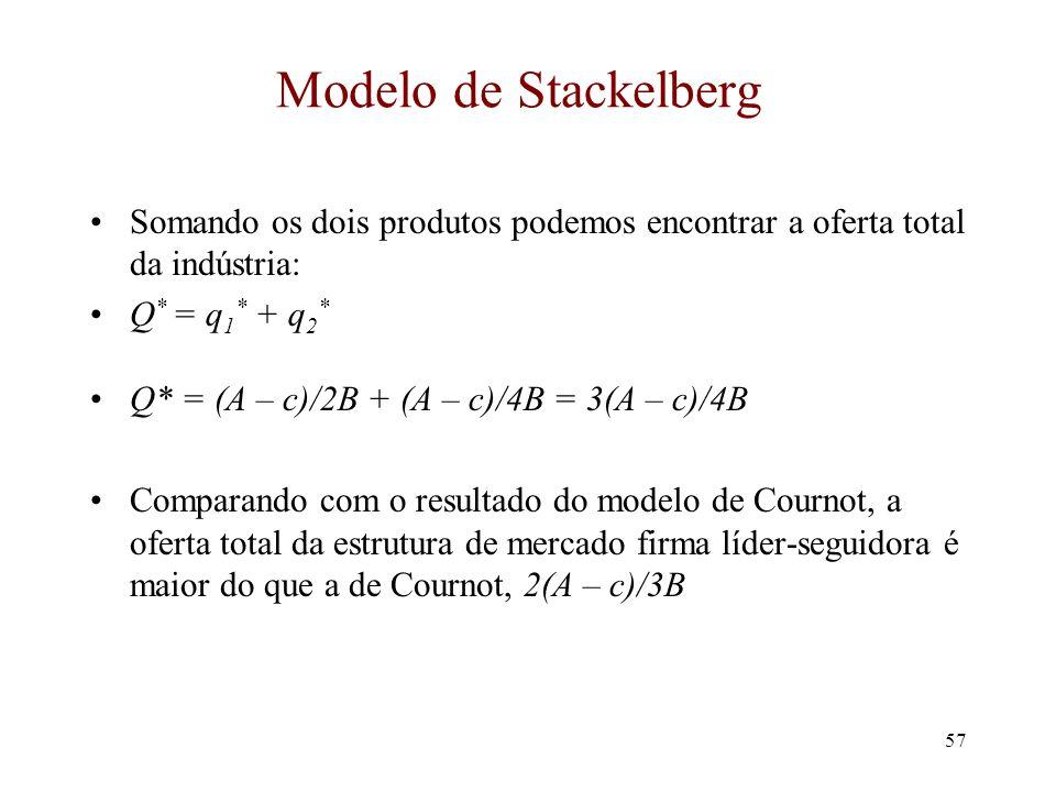 56 Modelo de Stackelberg A solução do equilíbrio Stackelberg-Nash é dado pelas escolhas ótimas de produção das duas firmas: q 1 * = (A – c)/2B q 2 * = (A – c)/4B