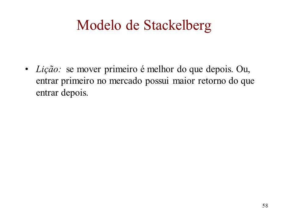 57 Modelo de Stackelberg Somando os dois produtos podemos encontrar a oferta total da indústria: Q * = q 1 * + q 2 * Q* = (A – c)/2B + (A – c)/4B = 3(A – c)/4B Comparando com o resultado do modelo de Cournot, a oferta total da estrutura de mercado firma líder-seguidora é maior do que a de Cournot, 2(A – c)/3B