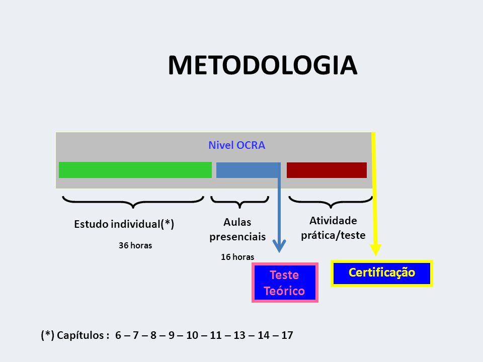 Estudo individual(*) Atividade prática/teste Aulas presenciais Nivel OCRA Certificação METODOLOGIA 36 horas 16 horas Teste Teórico (*) Capítulos : 6 – 7 – 8 – 9 – 10 – 11 – 13 – 14 – 17