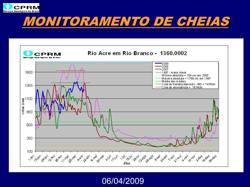 MONITORAMENTO DE CHEIAS 06/04/2009