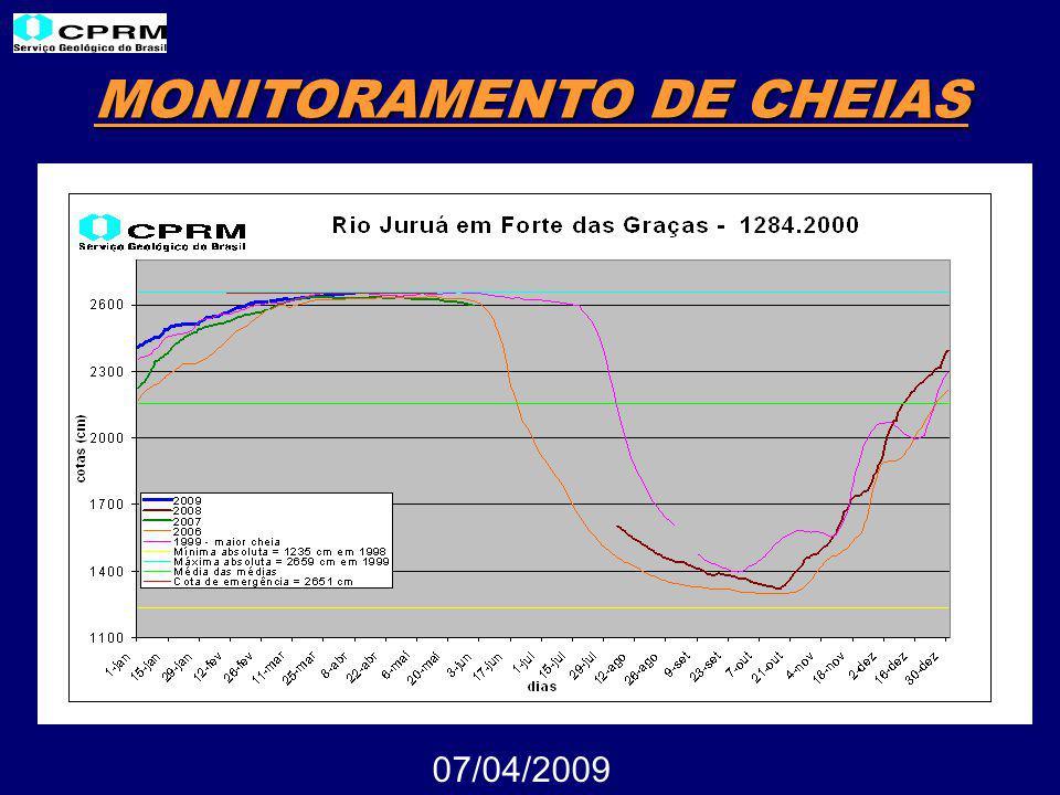 MONITORAMENTO DE CHEIAS 07/04/2009