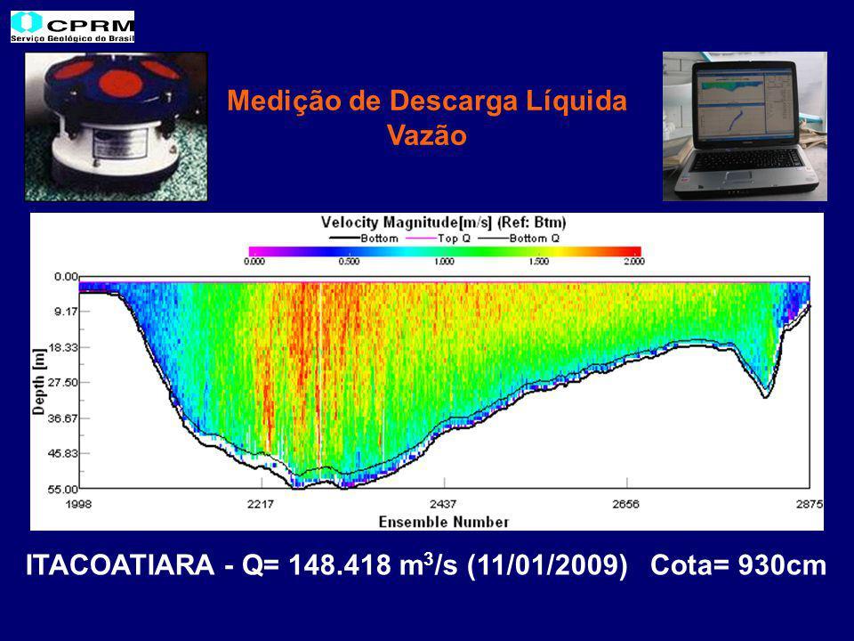 Medição de Descarga Líquida Vazão ITACOATIARA - Q= 148.418 m 3 /s (11/01/2009) Cota= 930cm