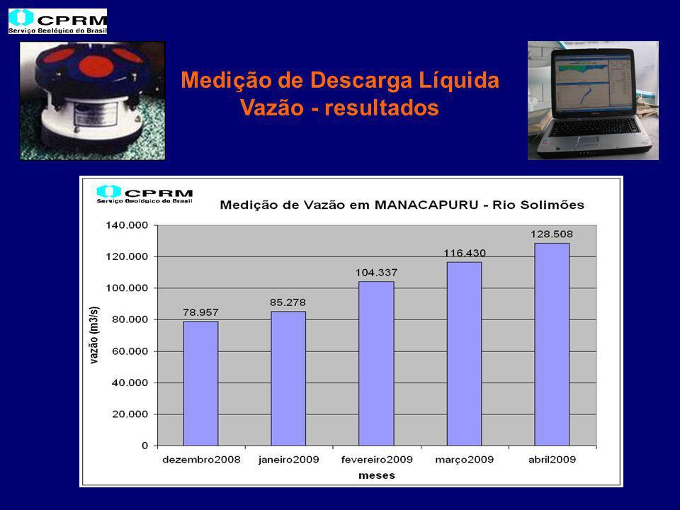 Medição de Descarga Líquida Vazão - resultados