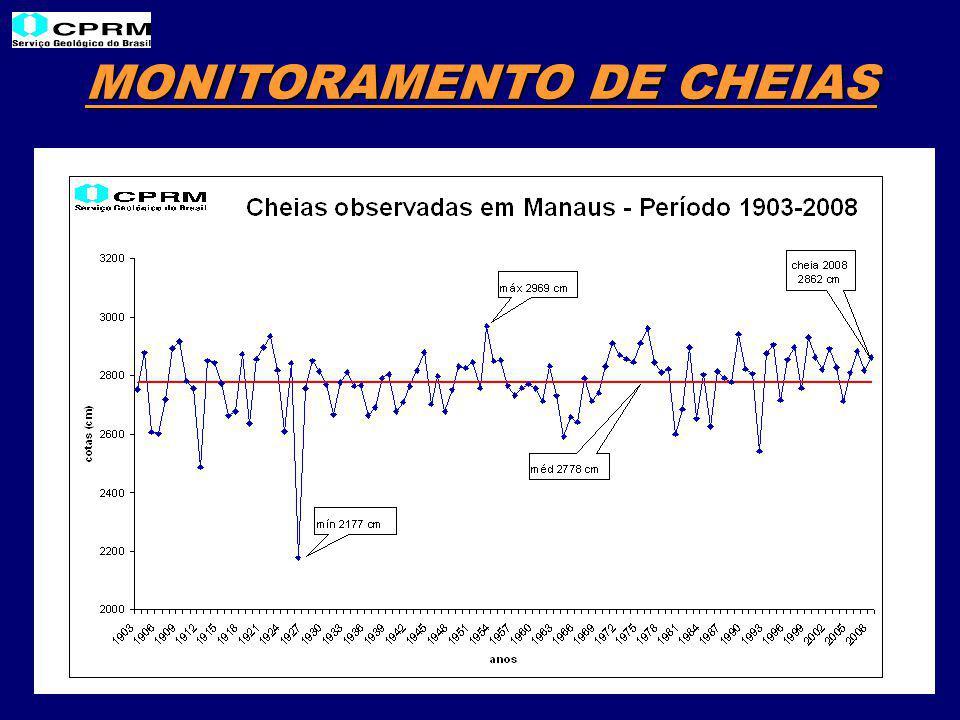 MONITORAMENTO DE CHEIAS