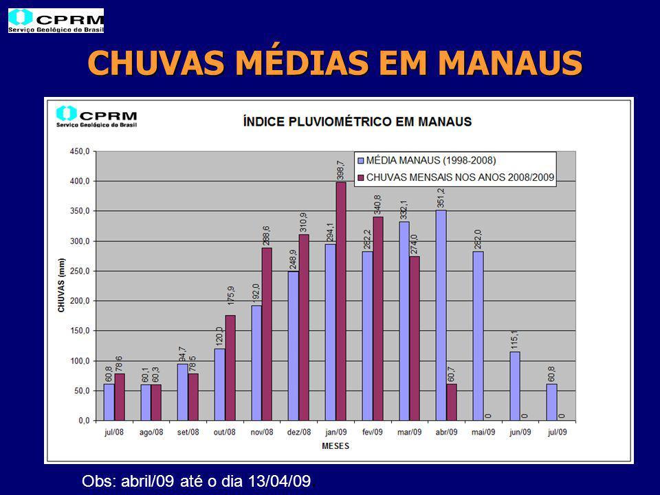 CHUVAS MÉDIAS EM MANAUS Obs: abril/09 até o dia 13/04/09.