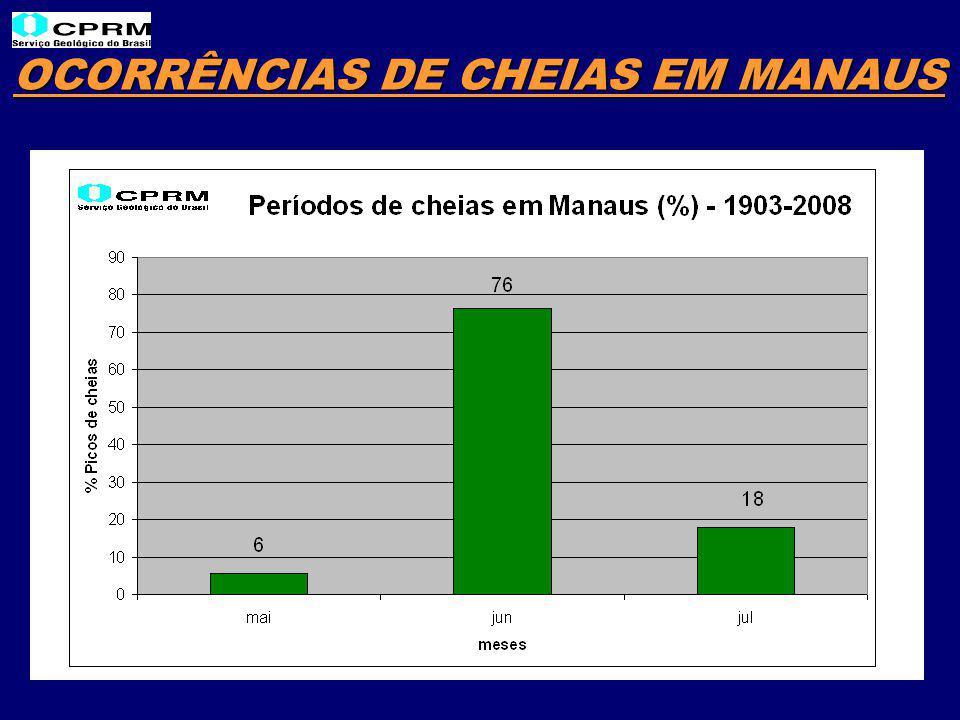 OCORRÊNCIAS DE CHEIAS EM MANAUS