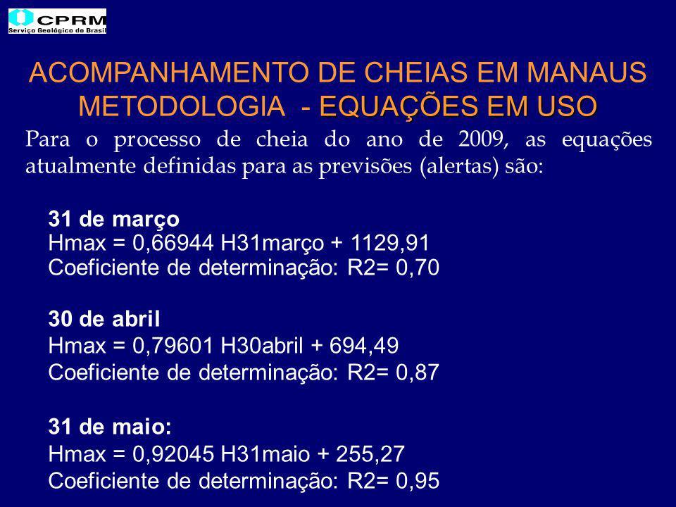 31 de março Hmax = 0,66944 H31março + 1129,91 Coeficiente de determinação: R2= 0,70 30 de abril Hmax = 0,79601 H30abril + 694,49 Coeficiente de determinação: R2= 0,87 31 de maio: Hmax = 0,92045 H31maio + 255,27 Coeficiente de determinação: R2= 0,95 Para o processo de cheia do ano de 2009, as equações atualmente definidas para as previsões (alertas) são: ACOMPANHAMENTO DE CHEIAS EM MANAUS EQUAÇÕES EM USO METODOLOGIA - EQUAÇÕES EM USO