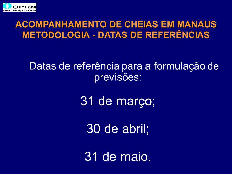 Datas de referência para a formulação de previsões: 31 de março; 30 de abril; 31 de maio.
