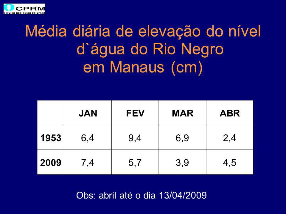 Média diária de elevação do nível d`água do Rio Negro em Manaus (cm) Obs: abril até o dia 13/04/2009 JANFEVMARABR 19536,49,46,92,4 20097,45,73,94,5