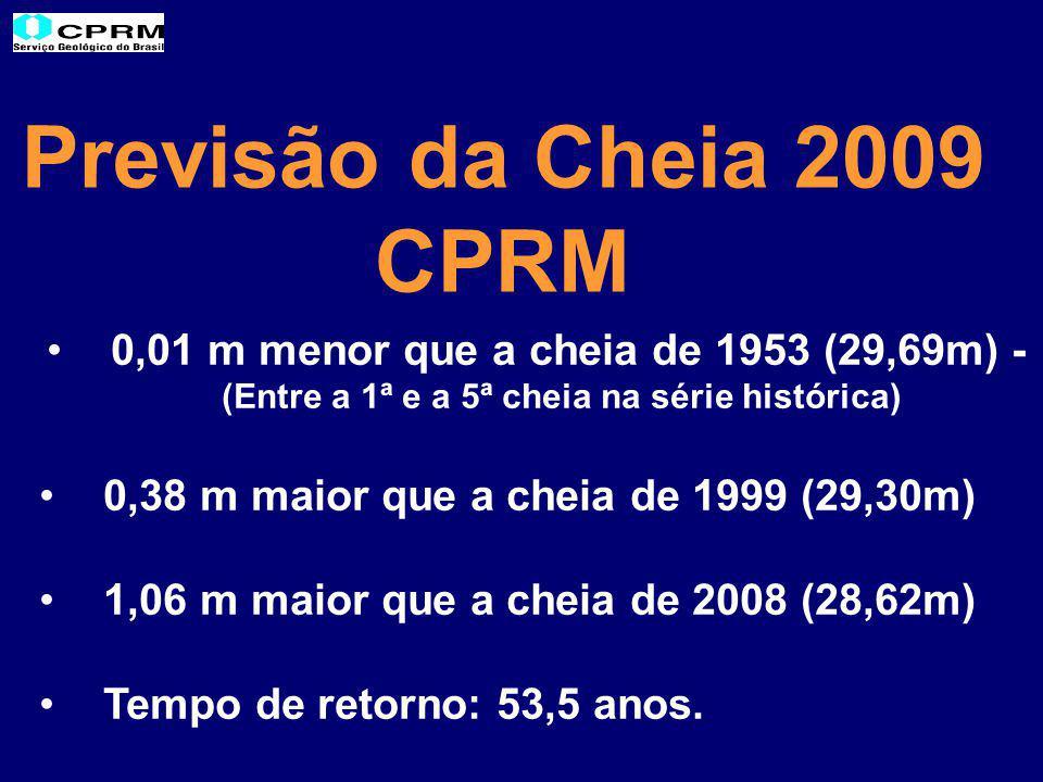 Previsão da Cheia 2009 CPRM 0,01 m menor que a cheia de 1953 (29,69m) - (Entre a 1ª e a 5ª cheia na série histórica) 0,38 m maior que a cheia de 1999 (29,30m) 1,06 m maior que a cheia de 2008 (28,62m) Tempo de retorno: 53,5 anos.