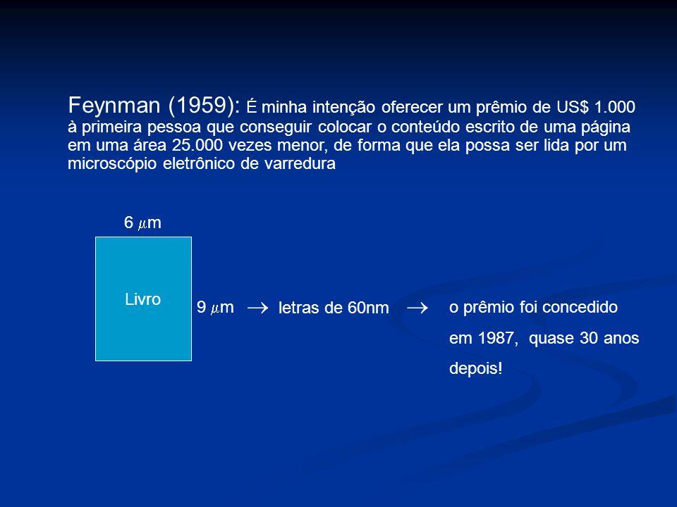 Livro 6 m6 m 9  m  letras de 60nm Feynman (1959): É minha intenção oferecer um prêmio de US$ 1.000 à primeira pessoa que conseguir colocar o conte