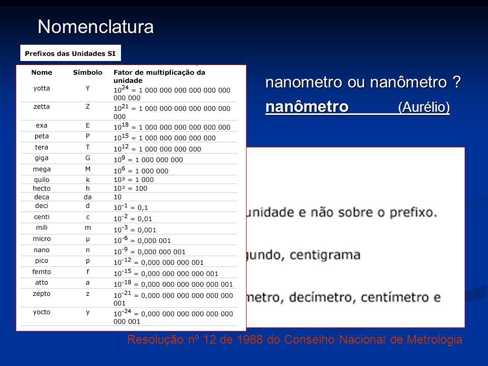 Nomenclatura nanometro ou nanômetro ? nanômetro (Aurélio) Resolução nº 12 de 1988 do Conselho Nacional de Metrologia