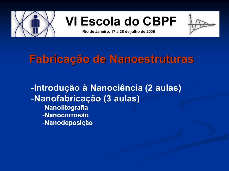 Fabricação de Nanoestruturas -Introdução à Nanociência (2 aulas) -Nanofabricação (3 aulas) -Nanolitografia -Nanocorrosão -Nanodeposição