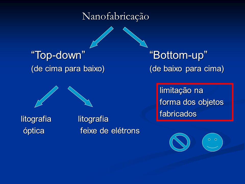 """Nanofabricação """"Top-down"""" (de cima para baixo) """"Bottom-up"""" (de baixo para cima) litografia óptica ópticalitografia feixe de elétrons feixe de elétrons"""