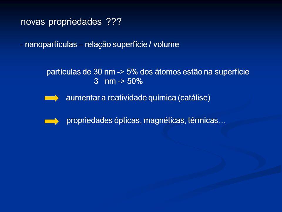 novas propriedades ??? - nanopartículas – relação superfície / volume partículas de 30 nm -> 5% dos átomos estão na superfície 3 nm -> 50% aumentar a