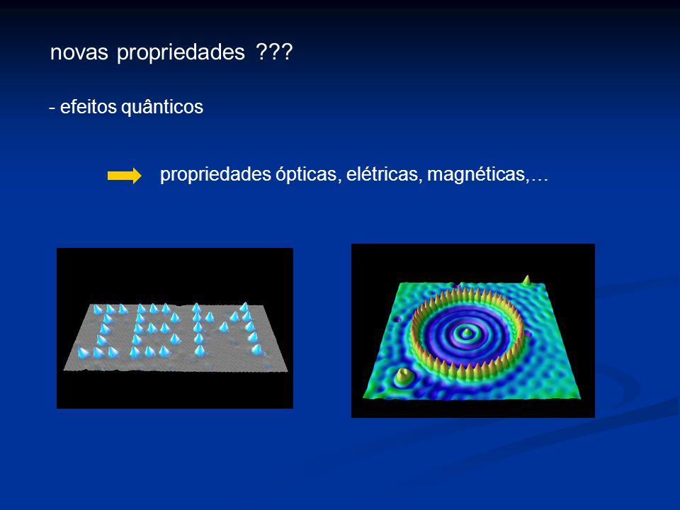 novas propriedades ??? - efeitos quânticos propriedades ópticas, elétricas, magnéticas,…