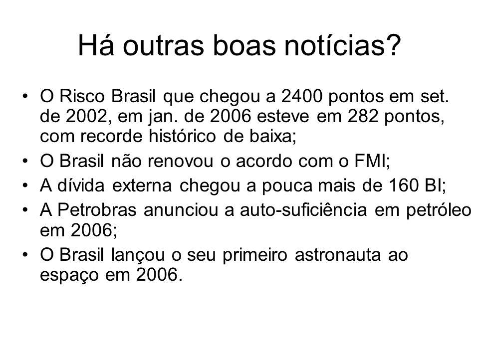 Há outras boas notícias? O Risco Brasil que chegou a 2400 pontos em set. de 2002, em jan. de 2006 esteve em 282 pontos, com recorde histórico de baixa