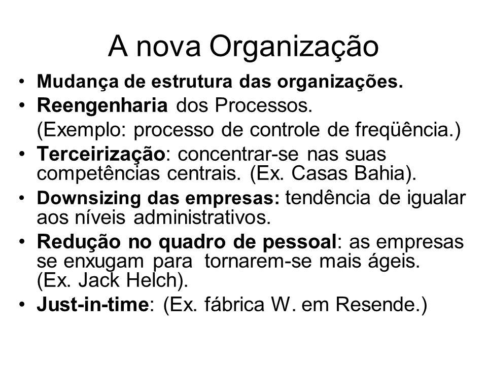 A nova Organização Mudança de estrutura das organizações. Reengenharia dos Processos. (Exemplo: processo de controle de freqüência.) Terceirização: co