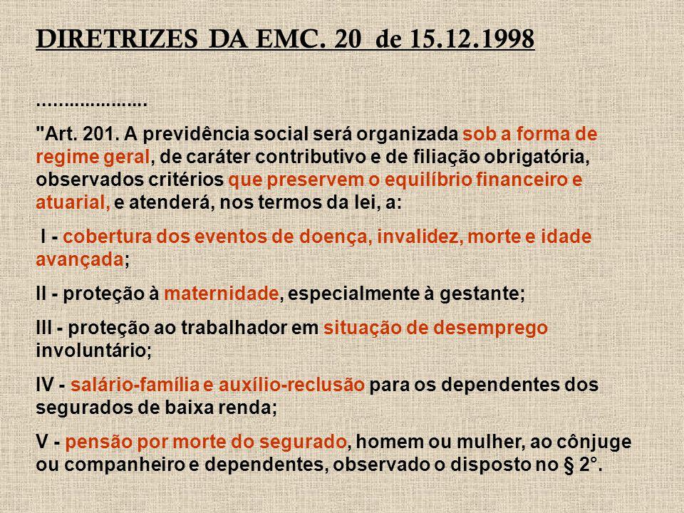 DIRETRIZES DA EMC.20 de 15.12.1998.....................