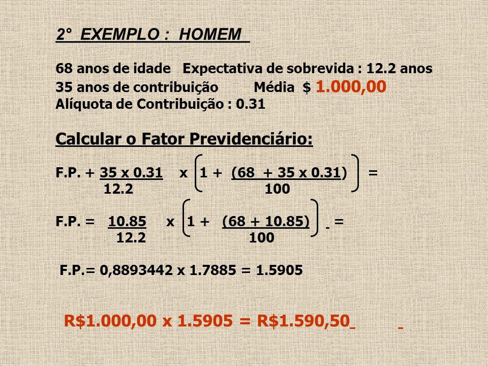 2° EXEMPLO : HOMEM 68 anos de idade Expectativa de sobrevida : 12.2 anos 35 anos de contribuição Média $ 1.000,00 Alíquota de Contribuição : 0.31 Calcular o Fator Previdenciário: F.P.