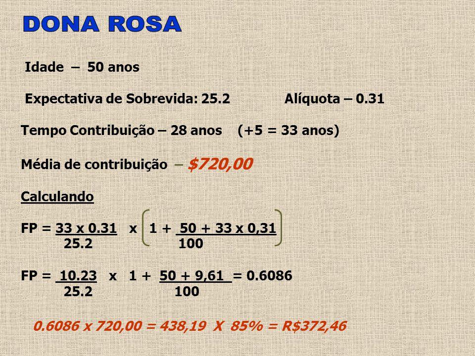 Idade – 50 anos Expectativa de Sobrevida: 25.2 Alíquota – 0.31 Tempo Contribuição – 28 anos (+5 = 33 anos) Média de contribuição – $720,00 Calculando FP = 33 x 0.31 x 1 + 50 + 33 x 0,31 25.2 100 FP = 10.23 x 1 + 50 + 9,61 = 0.6086 25.2 100 0.6086 x 720,00 = 438,19 X 85% = R$372,46