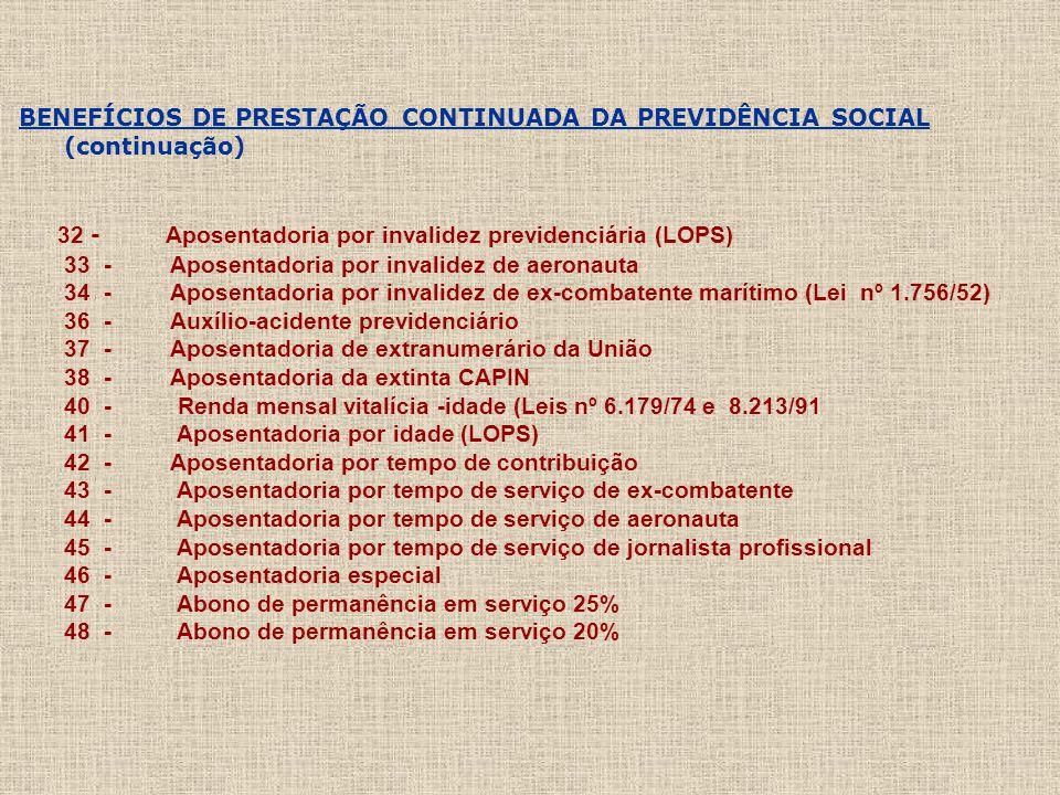 BENEFÍCIOS DE PRESTAÇÃO CONTINUADA DA PREVIDÊNCIA SOCIAL (continuação) 32 - Aposentadoria por invalidez previdenciária (LOPS) 33 - Aposentadoria por invalidez de aeronauta 34 - Aposentadoria por invalidez de ex-combatente marítimo (Lei nº 1.756/52) 36 - Auxílio-acidente previdenciário 37 - Aposentadoria de extranumerário da União 38 - Aposentadoria da extinta CAPIN 40 - Renda mensal vitalícia -idade (Leis nº 6.179/74 e 8.213/91 41 - Aposentadoria por idade (LOPS) 42 - Aposentadoria por tempo de contribuição 43 - Aposentadoria por tempo de serviço de ex-combatente 44 - Aposentadoria por tempo de serviço de aeronauta 45 - Aposentadoria por tempo de serviço de jornalista profissional 46 - Aposentadoria especial 47 - Abono de permanência em serviço 25% 48 - Abono de permanência em serviço 20%