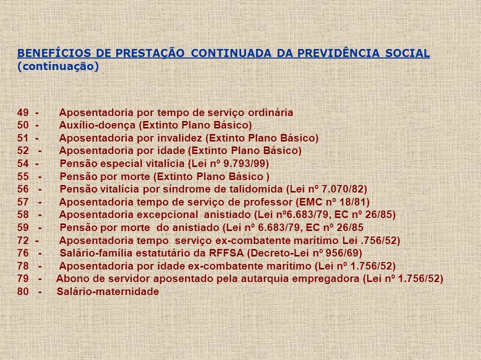BENEFÍCIOS DE PRESTAÇÃO CONTINUADA DA PREVIDÊNCIA SOCIAL (continuação) 49 - Aposentadoria por tempo de serviço ordinária 50 - Auxílio-doença (Extinto Plano Básico) 51 - Aposentadoria por invalidez (Extinto Plano Básico) 52 - Aposentadoria por idade (Extinto Plano Básico) 54 - Pensão especial vitalícia (Lei nº 9.793/99) 55 - Pensão por morte (Extinto Plano Básico ) 56 - Pensão vitalícia por síndrome de talidomida (Lei nº 7.070/82) 57 - Aposentadoria tempo de serviço de professor (EMC nº 18/81) 58 - Aposentadoria excepcional anistiado (Lei nº6.683/79, EC nº 26/85) 59 - Pensão por morte do anistiado (Lei nº 6.683/79, EC nº 26/85 72 - Aposentadoria tempo serviço ex-combatente marítimo Lei.756/52) 76 - Salário-família estatutário da RFFSA (Decreto-Lei nº 956/69) 78 - Aposentadoria por idade ex-combatente marítimo (Lei nº 1.756/52) 79 - Abono de servidor aposentado pela autarquia empregadora (Lei nº 1.756/52) 80 - Salário-maternidade