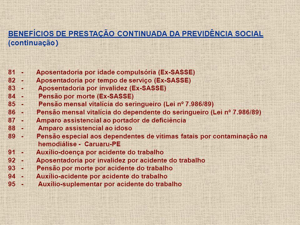 Instrução Normativa n.95 ( 07.10.2003)......................................