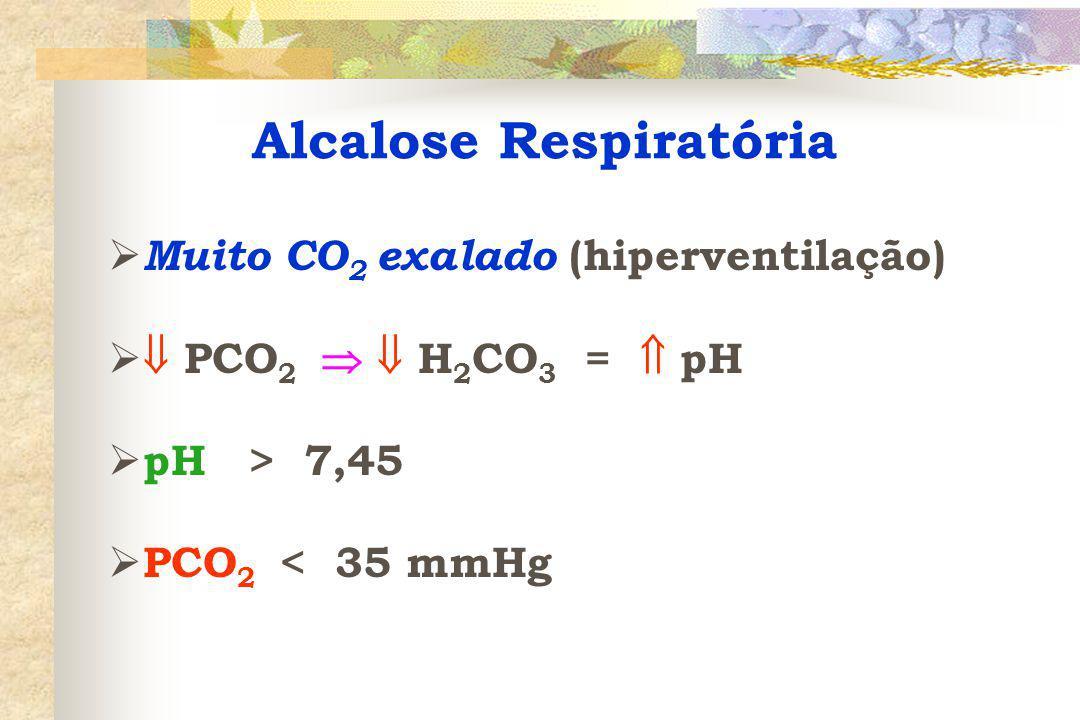 Alcalose Respiratória  Muito CO 2 exalado (hiperventilação)   PCO 2   H 2 CO 3 =  pH  pH > 7,45  PCO 2 < 35 mmHg