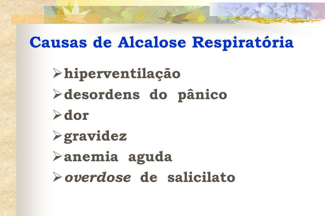 Causas de Alcalose Respiratória  hiperventilação  desordens do pânico  dor  gravidez  anemia aguda  overdose de salicilato