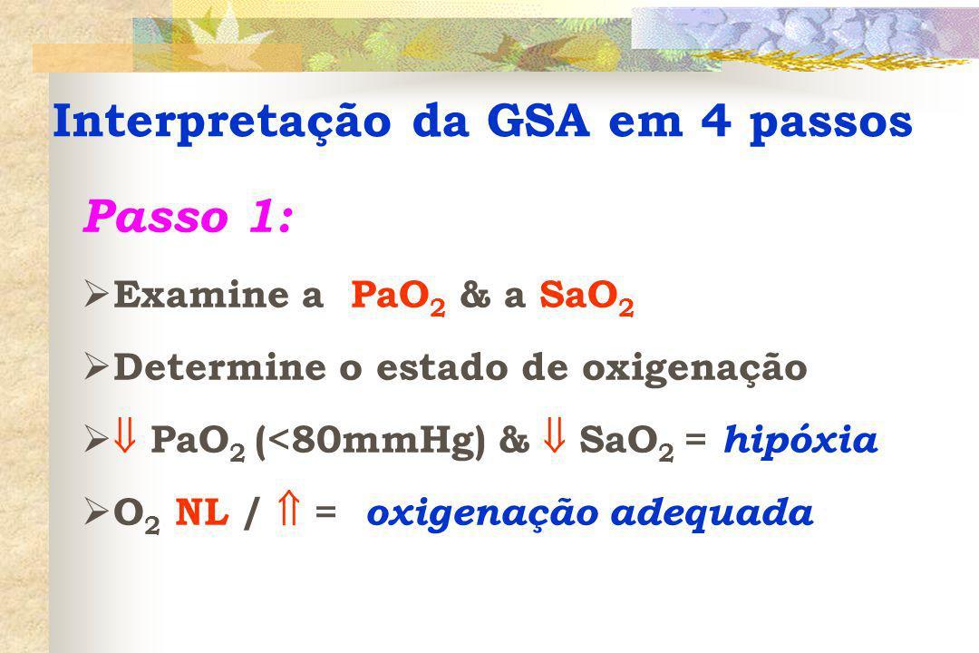 Interpretação da GSA em 4 passos Passo 1:  Examine a PaO 2 & a SaO 2  Determine o estado de oxigenação   PaO 2 (<80mmHg) &  SaO 2 = hipóxia  O 2 NL /  = oxigenação adequada